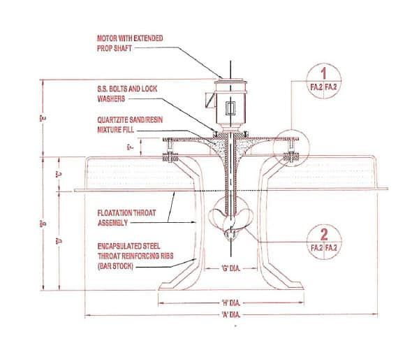 Floating Aerator - Schematic